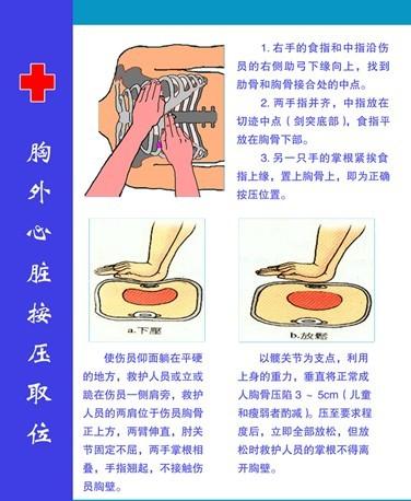 心肺复苏术步操作流程图