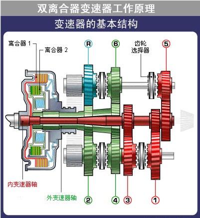 丰田la340自动变速器翻转台架